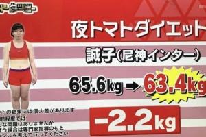 2017年4月頃の誠子の体重